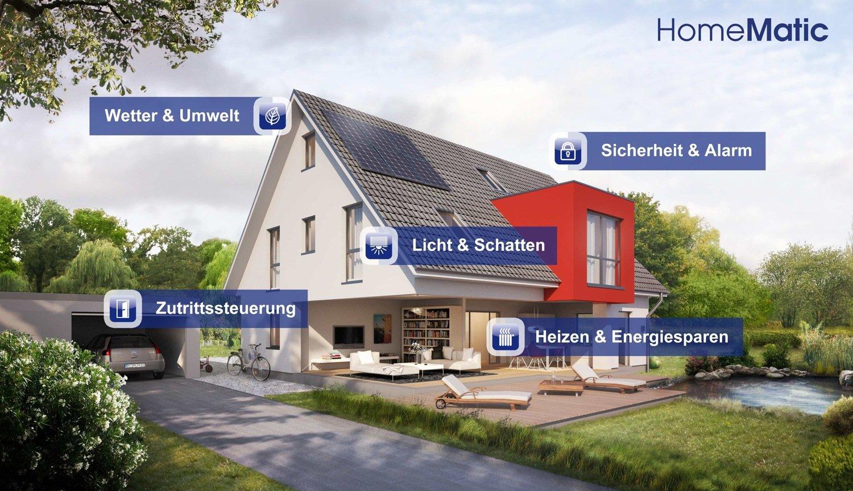HomeMatic Einsteigerkurs zum Einführungspreis